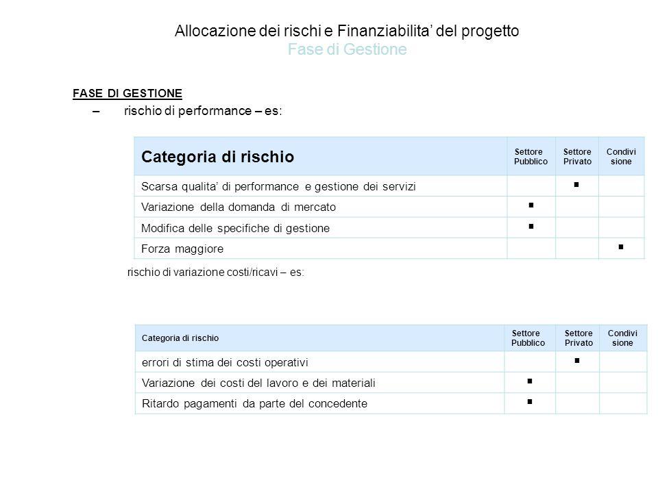 Allocazione dei rischi e Finanziabilita' del progetto Fase di Gestione