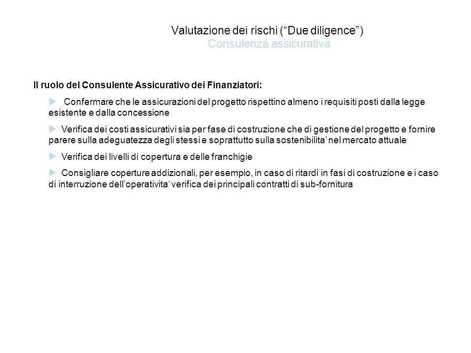 Valutazione dei rischi ( Due diligence ) Consulenza assicurativa