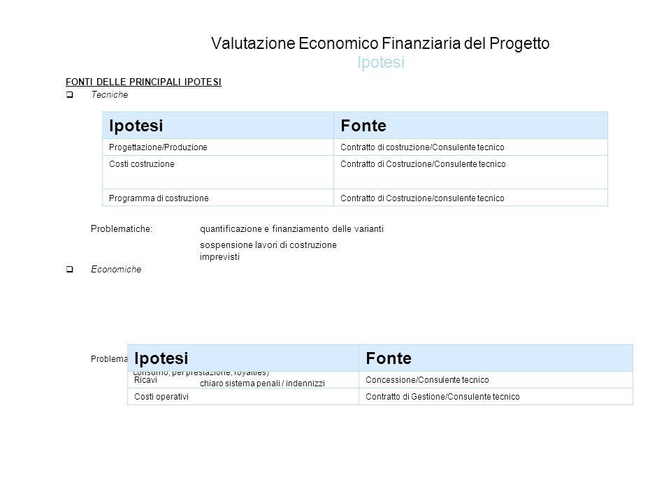 Valutazione Economico Finanziaria del Progetto Ipotesi