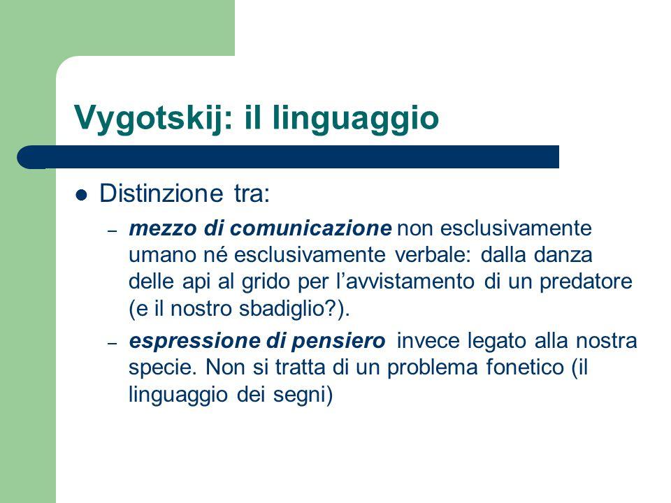 Vygotskij: il linguaggio