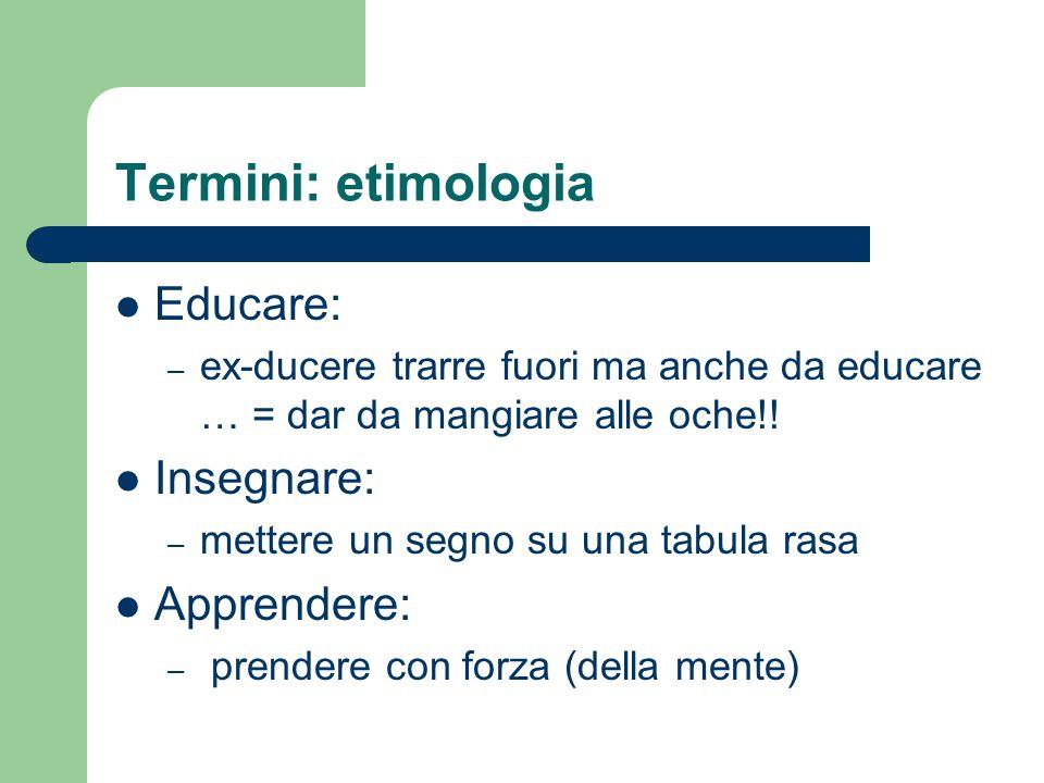 Termini: etimologia Educare: Insegnare: Apprendere: