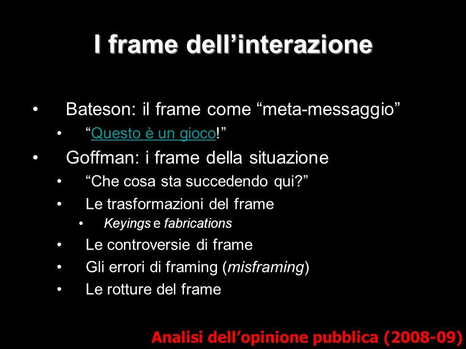 I frame dell'interazione