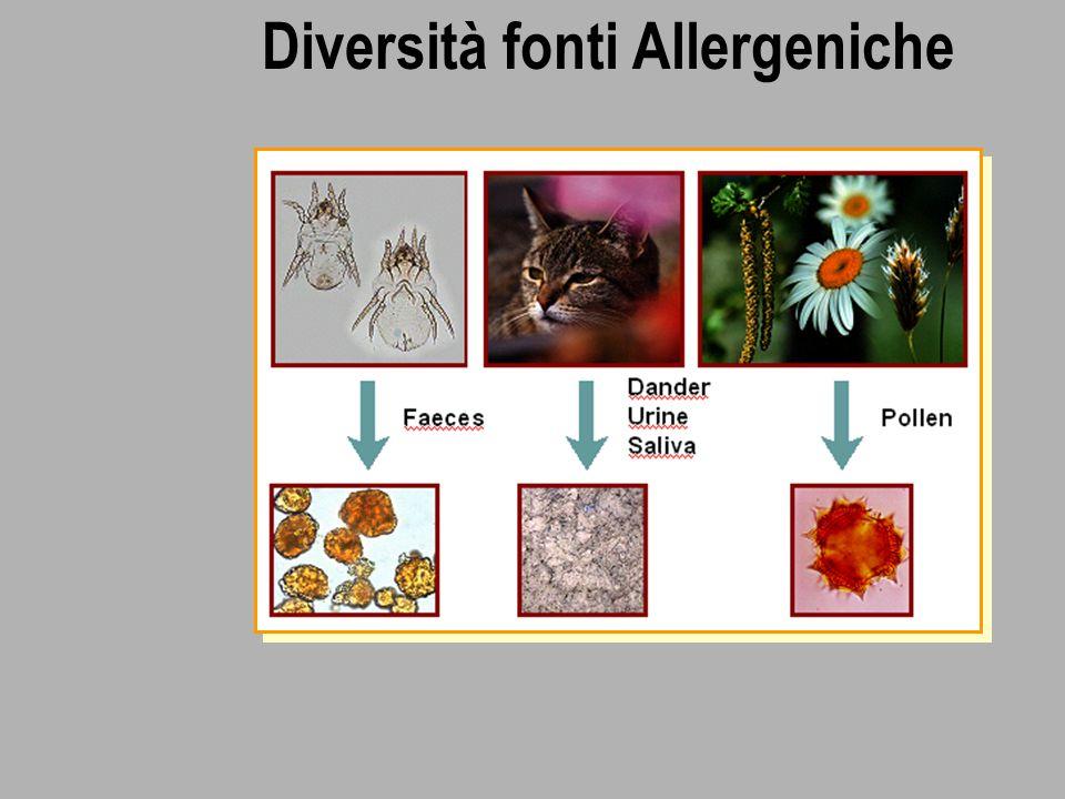 Diversità fonti Allergeniche