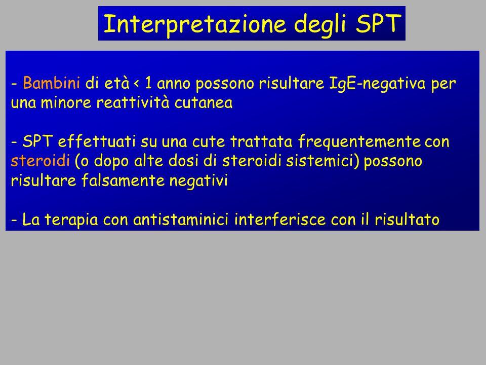 Interpretazione degli SPT