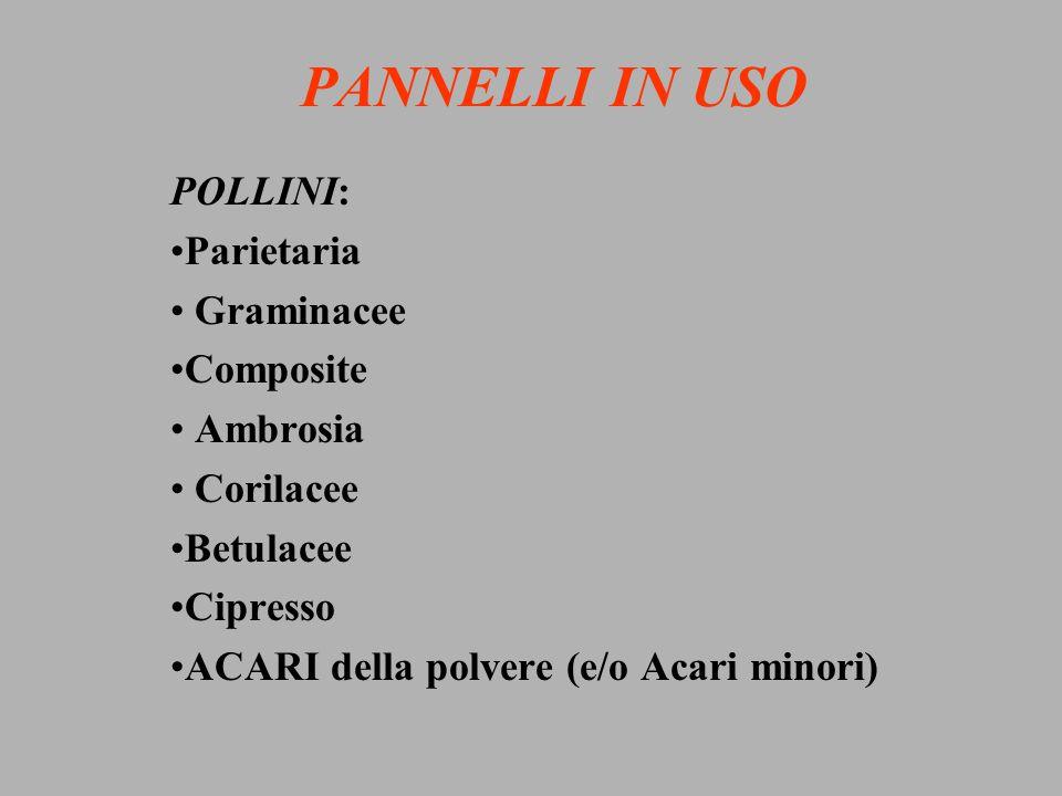PANNELLI IN USO POLLINI: Parietaria Graminacee Composite Ambrosia