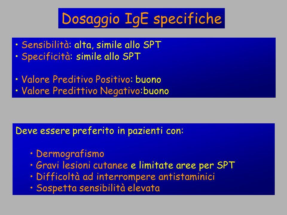 Dosaggio IgE specifiche