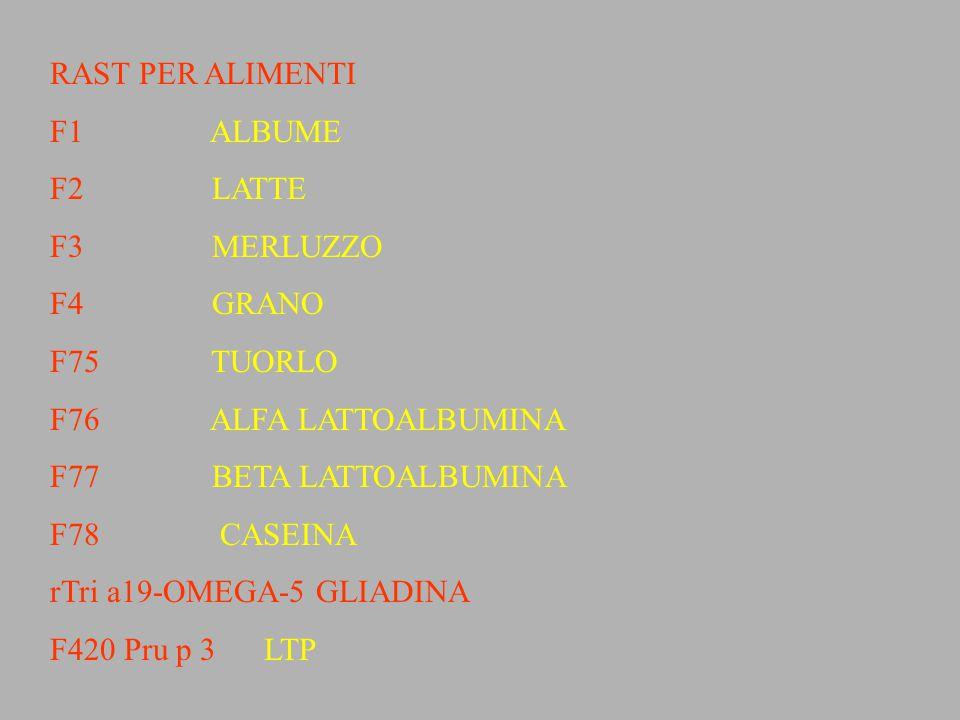 RAST PER ALIMENTI F1 ALBUME. F2 LATTE. F3 MERLUZZO. F4 GRANO.