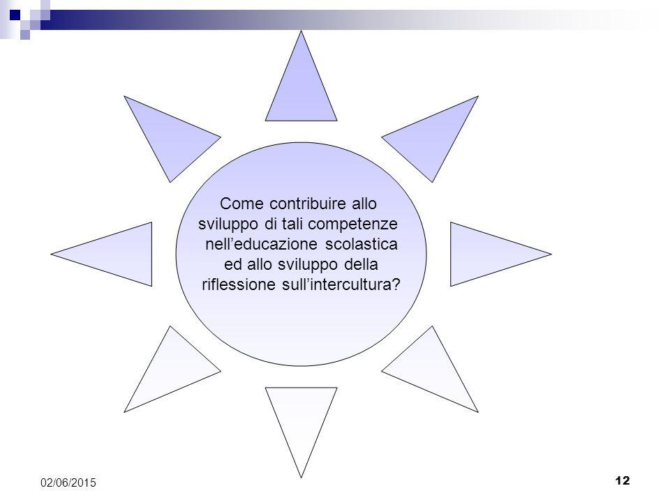 sviluppo di tali competenze nell'educazione scolastica