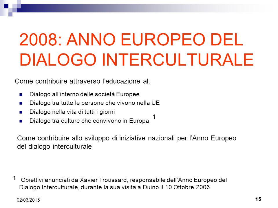2008: ANNO EUROPEO DEL DIALOGO INTERCULTURALE
