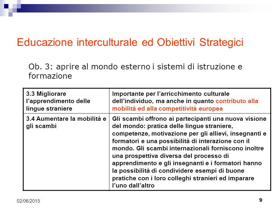 Educazione interculturale ed Obiettivi Strategici