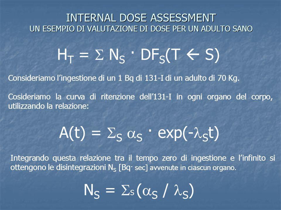 HT =  NS · DFS(T  S) A(t) = S aS · exp(-lSt) NS = S (aS / lS)