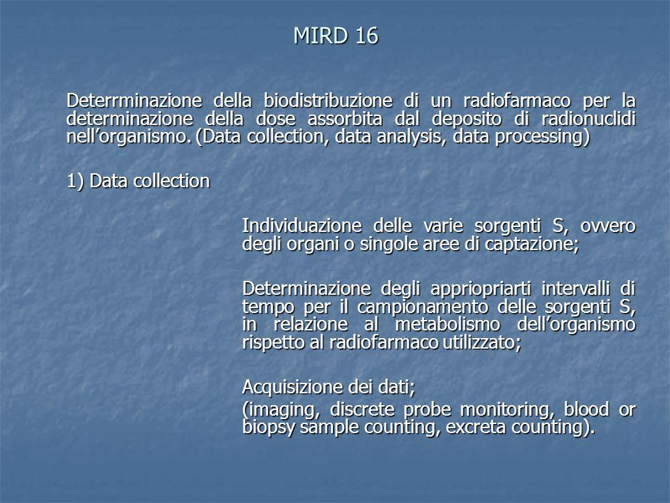 MIRD 16