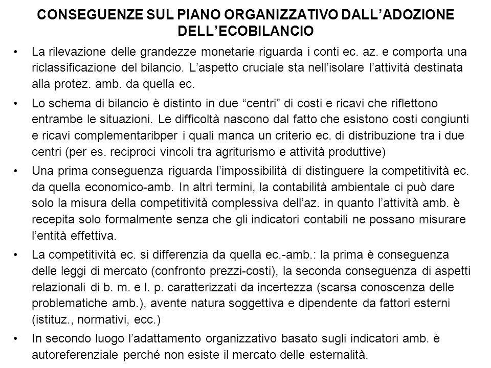 CONSEGUENZE SUL PIANO ORGANIZZATIVO DALL'ADOZIONE DELL'ECOBILANCIO