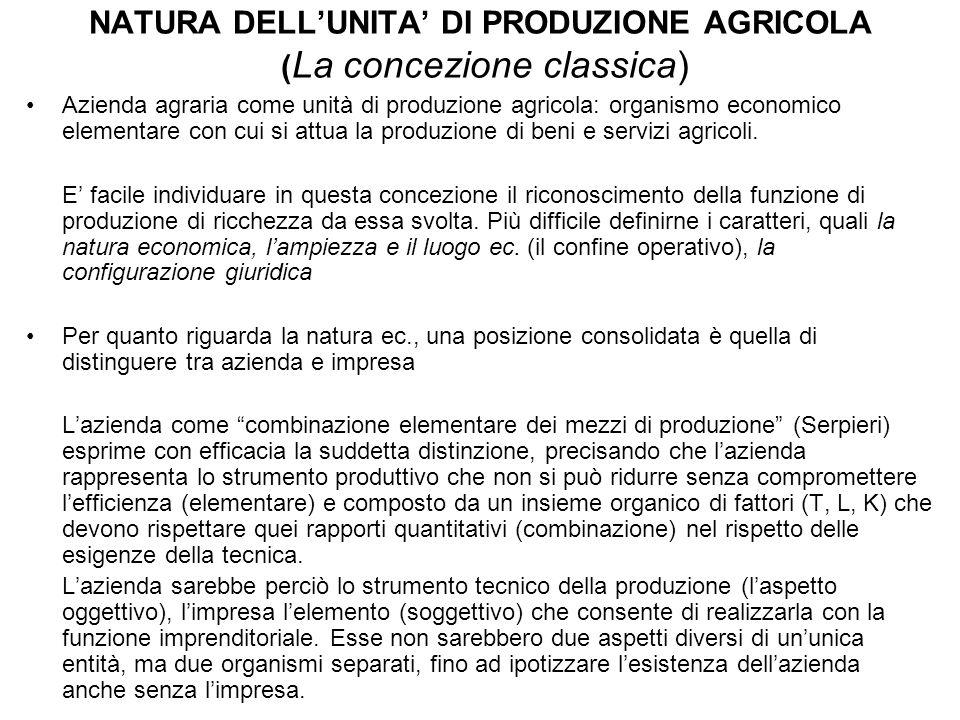 NATURA DELL'UNITA' DI PRODUZIONE AGRICOLA (La concezione classica)