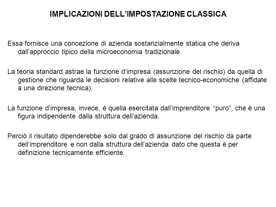 IMPLICAZIONI DELL'IMPOSTAZIONE CLASSICA