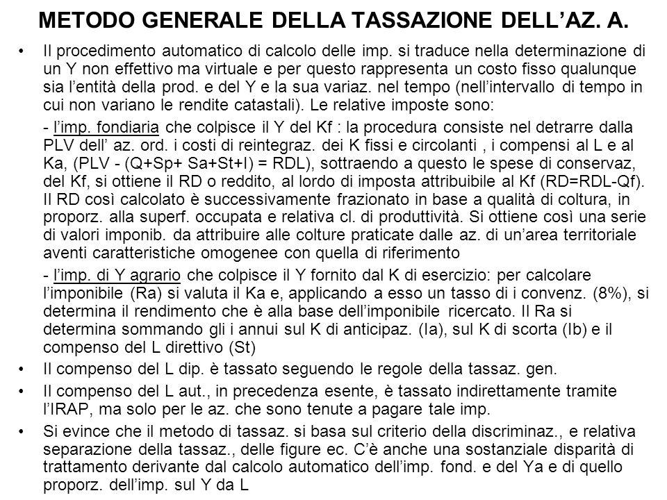METODO GENERALE DELLA TASSAZIONE DELL'AZ. A.