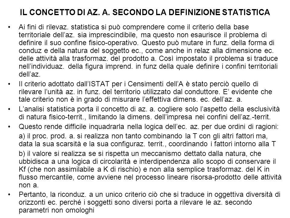 IL CONCETTO DI AZ. A. SECONDO LA DEFINIZIONE STATISTICA