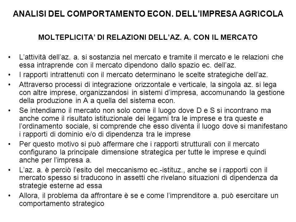 ANALISI DEL COMPORTAMENTO ECON. DELL'IMPRESA AGRICOLA