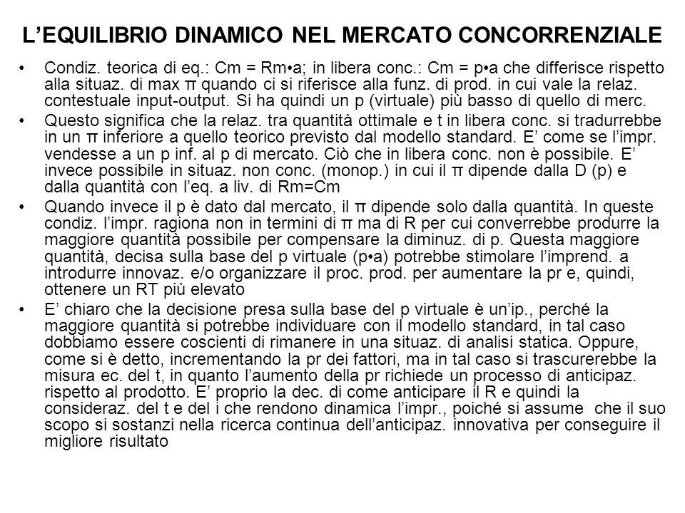L'EQUILIBRIO DINAMICO NEL MERCATO CONCORRENZIALE