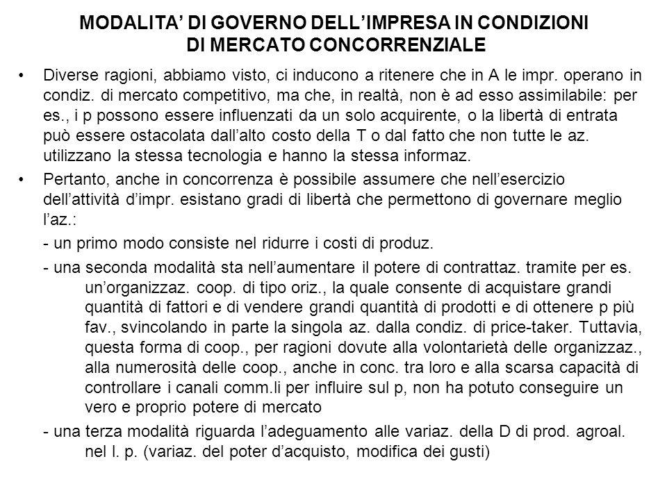 MODALITA' DI GOVERNO DELL'IMPRESA IN CONDIZIONI DI MERCATO CONCORRENZIALE