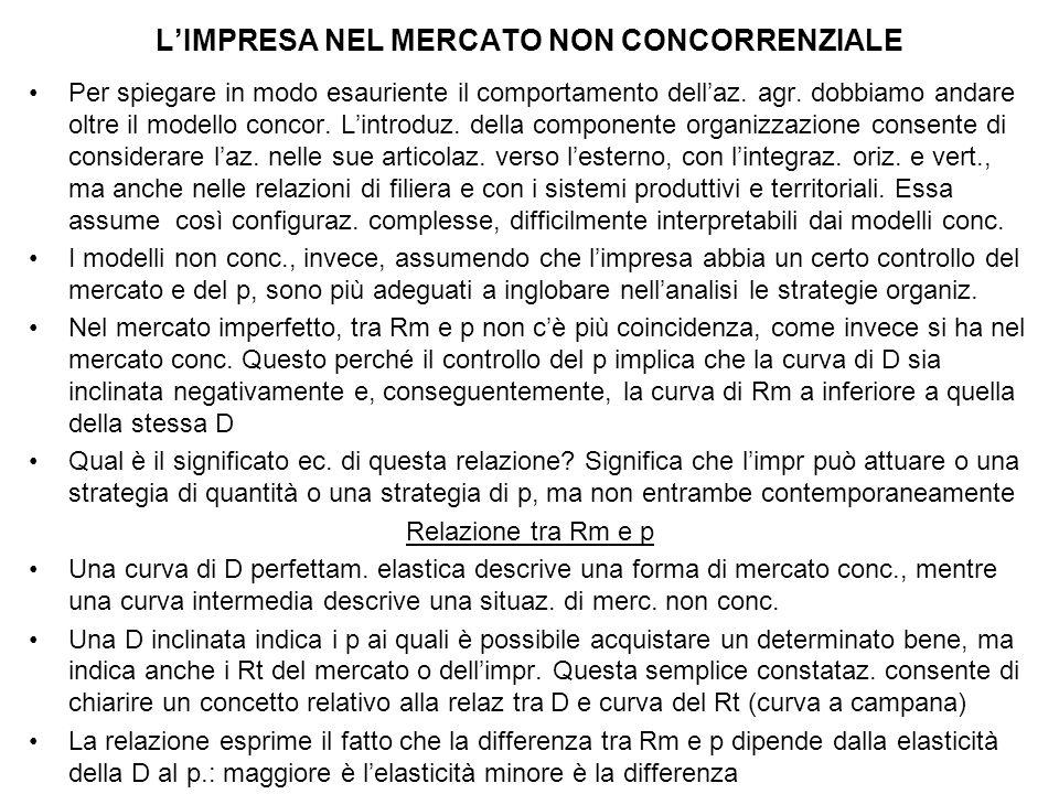 L'IMPRESA NEL MERCATO NON CONCORRENZIALE