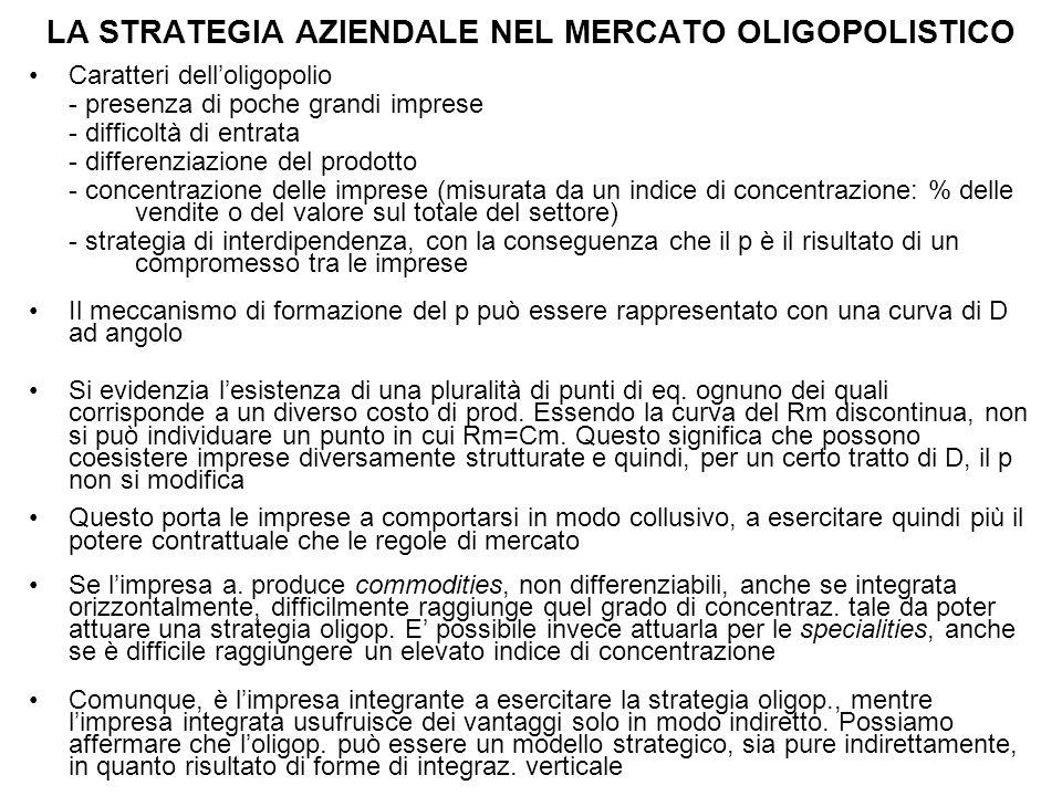 LA STRATEGIA AZIENDALE NEL MERCATO OLIGOPOLISTICO