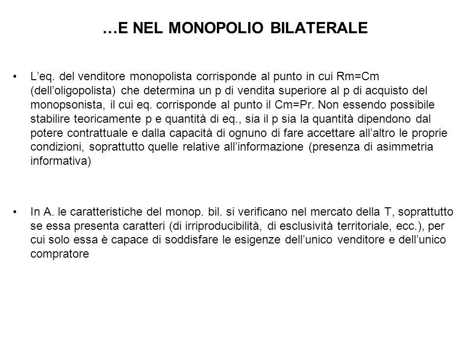 …E NEL MONOPOLIO BILATERALE