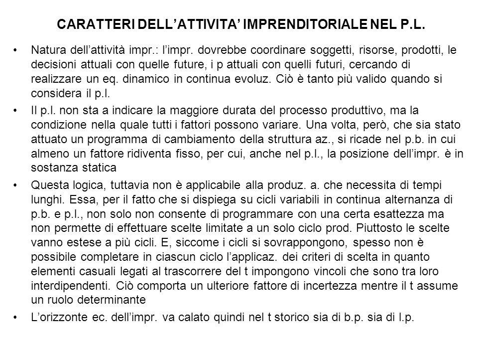 CARATTERI DELL'ATTIVITA' IMPRENDITORIALE NEL P.L.