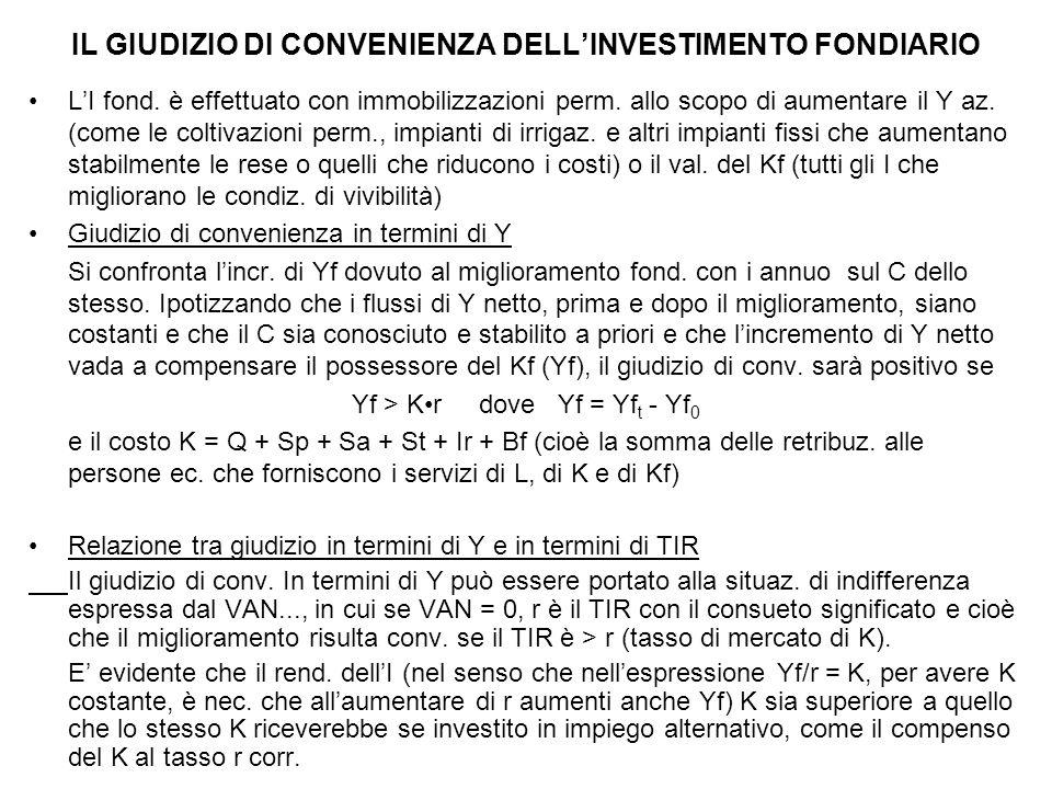IL GIUDIZIO DI CONVENIENZA DELL'INVESTIMENTO FONDIARIO