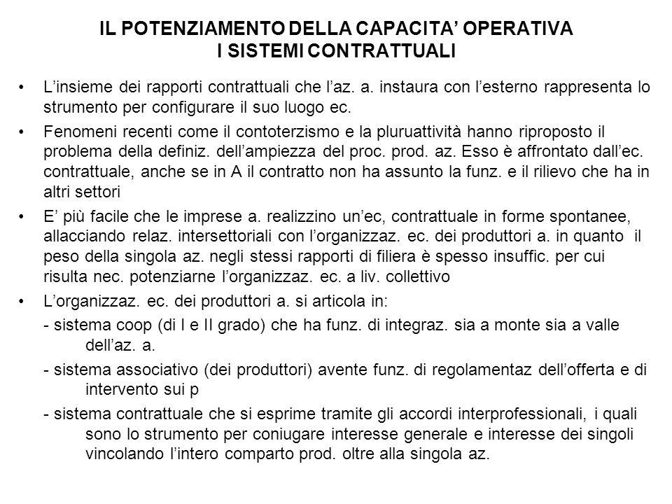 IL POTENZIAMENTO DELLA CAPACITA' OPERATIVA I SISTEMI CONTRATTUALI