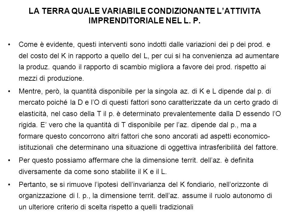 LA TERRA QUALE VARIABILE CONDIZIONANTE L'ATTIVITA IMPRENDITORIALE NEL L. P.