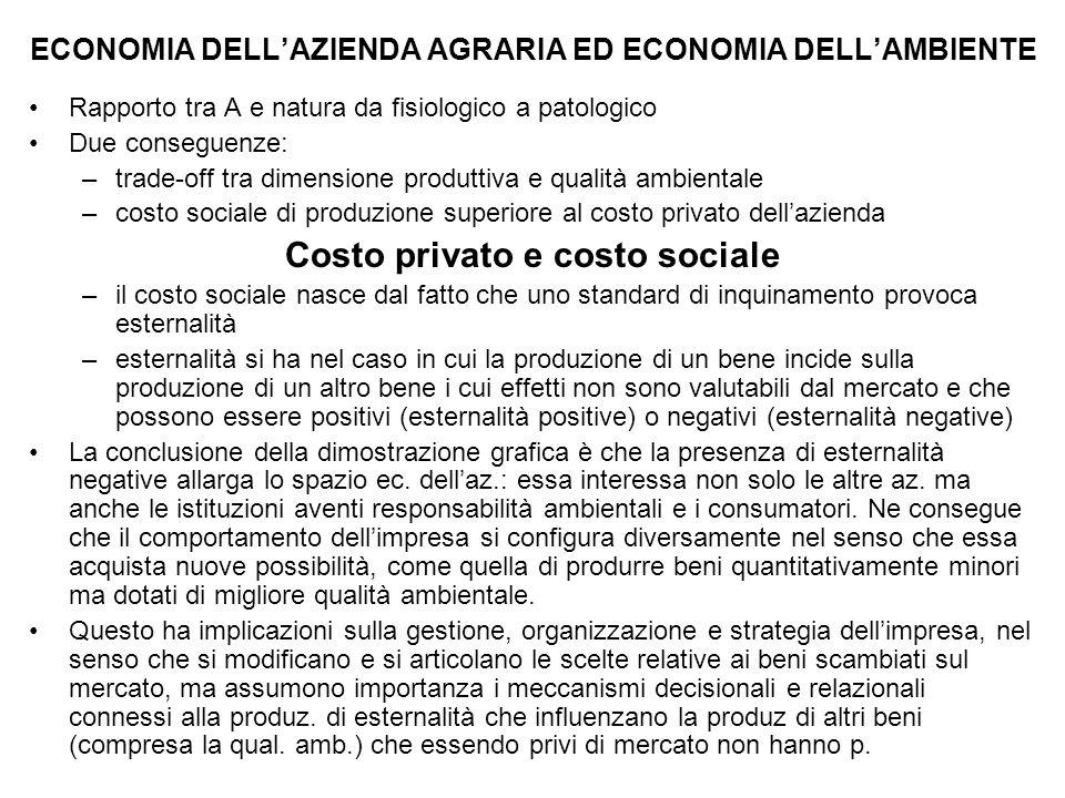 ECONOMIA DELL'AZIENDA AGRARIA ED ECONOMIA DELL'AMBIENTE