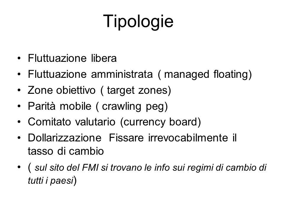 Tipologie Fluttuazione libera