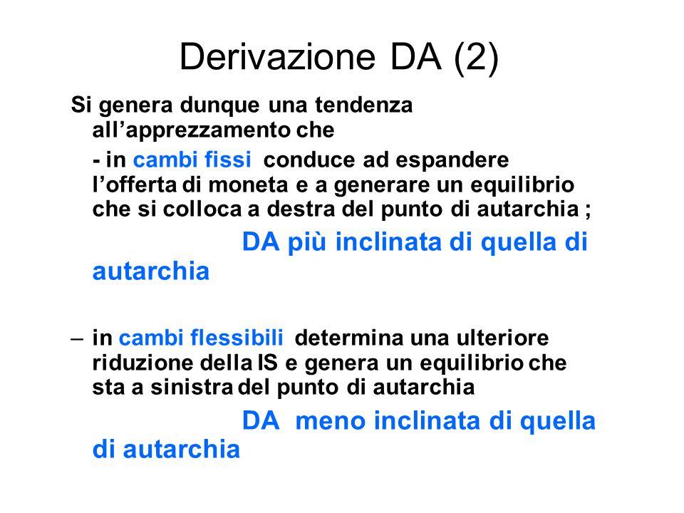Derivazione DA (2) Si genera dunque una tendenza all'apprezzamento che