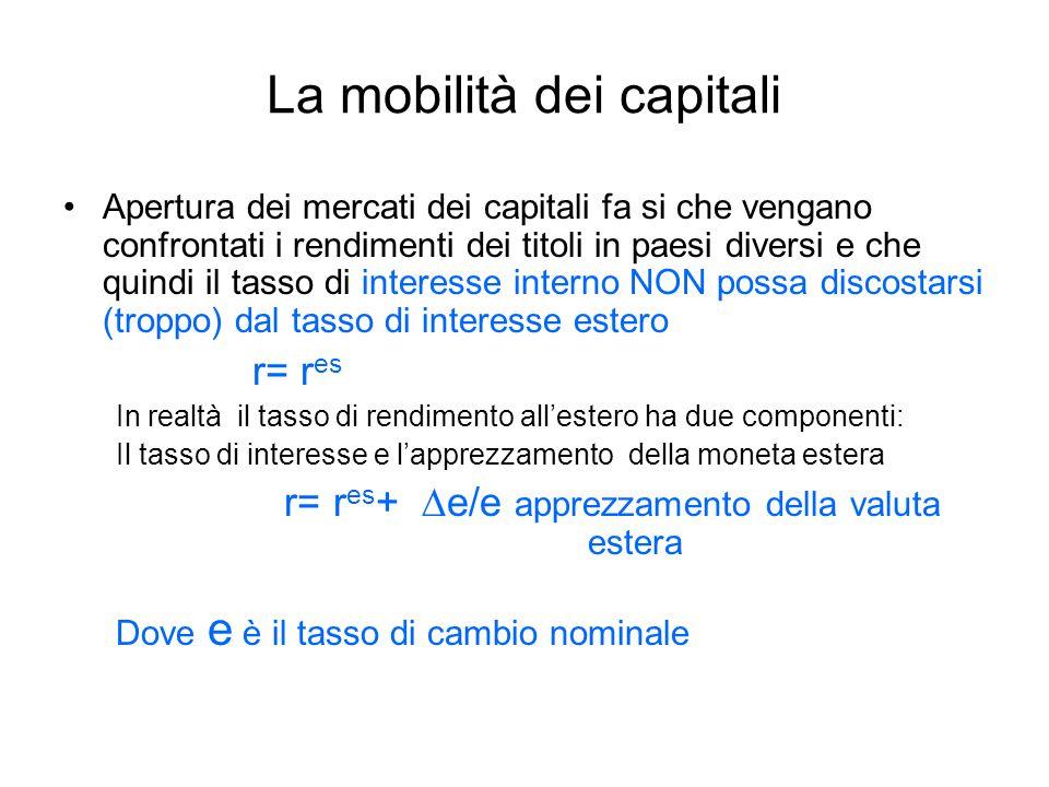 La mobilità dei capitali
