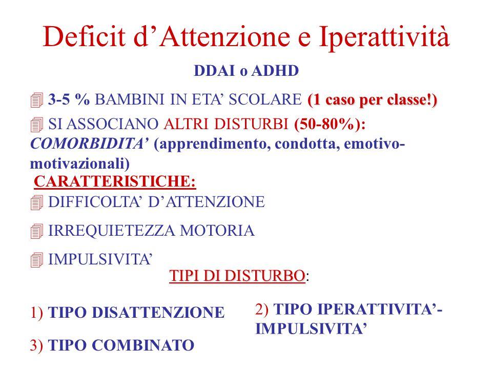 Deficit d'Attenzione e Iperattività
