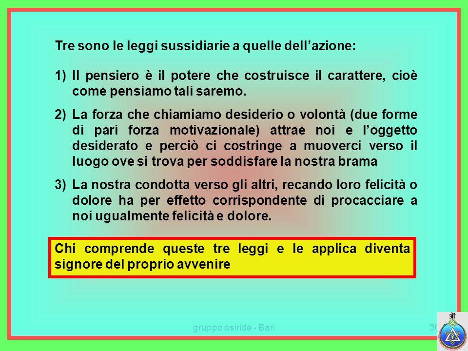 Tre sono le leggi sussidiarie a quelle dell'azione: