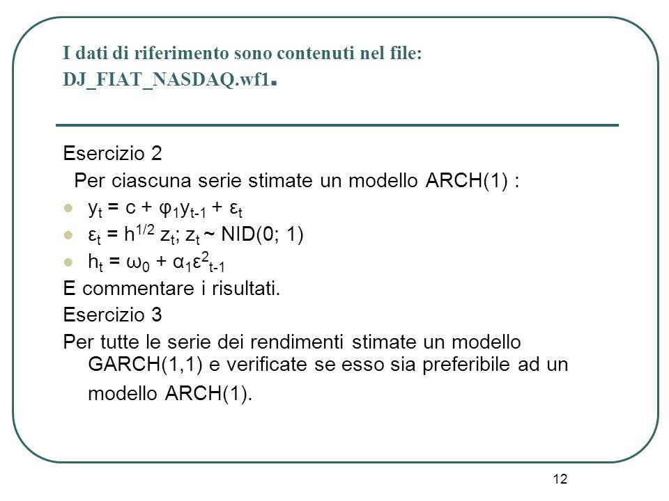 I dati di riferimento sono contenuti nel file: DJ_FIAT_NASDAQ.wf1.
