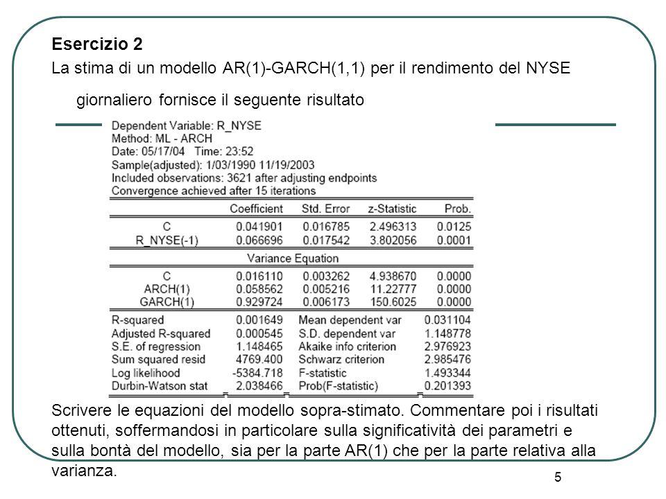 Esercizio 2 La stima di un modello AR(1)-GARCH(1,1) per il rendimento del NYSE giornaliero fornisce il seguente risultato.