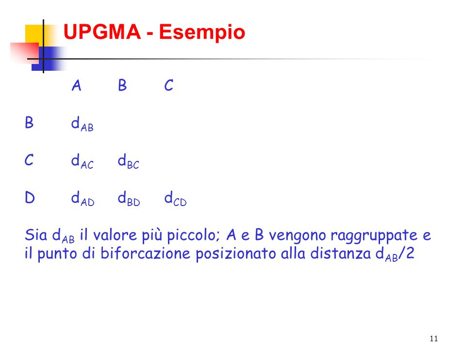 UPGMA - Esempio A B C B dAB C dAC dBC D dAD dBD dCD