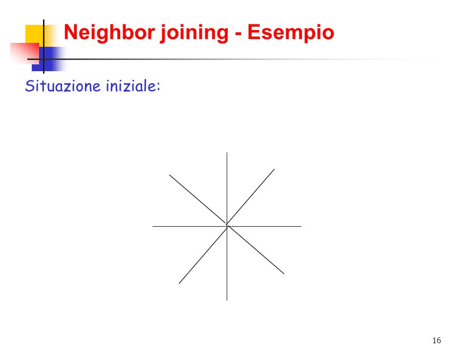 Neighbor joining - Esempio