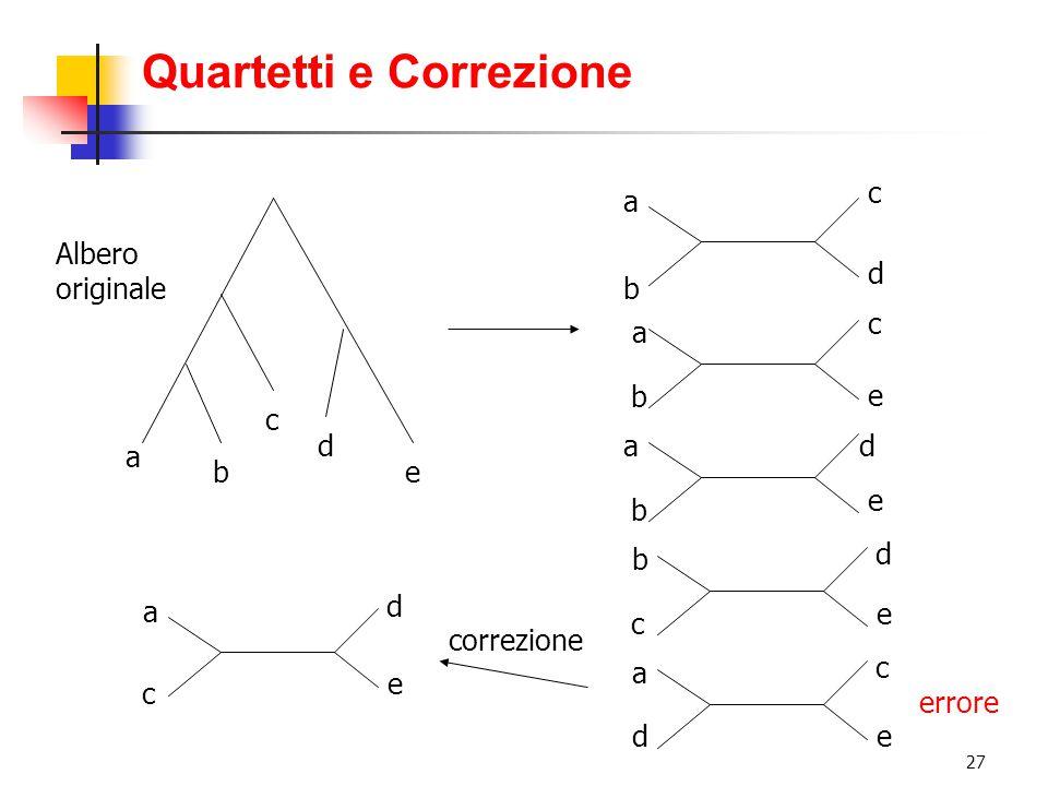 Quartetti e Correzione