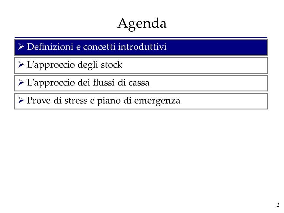 Agenda Definizioni e concetti introduttivi L'approccio degli stock