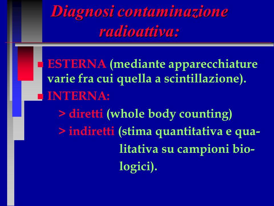 Diagnosi contaminazione radioattiva: