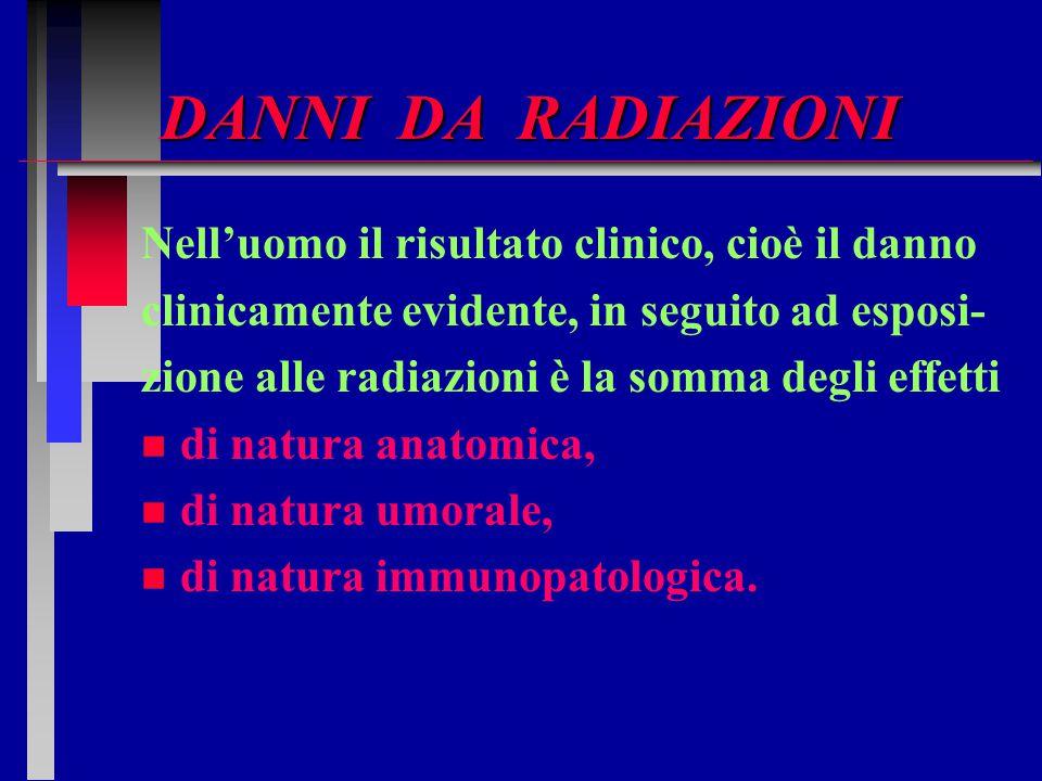 DANNI DA RADIAZIONI Nell'uomo il risultato clinico, cioè il danno