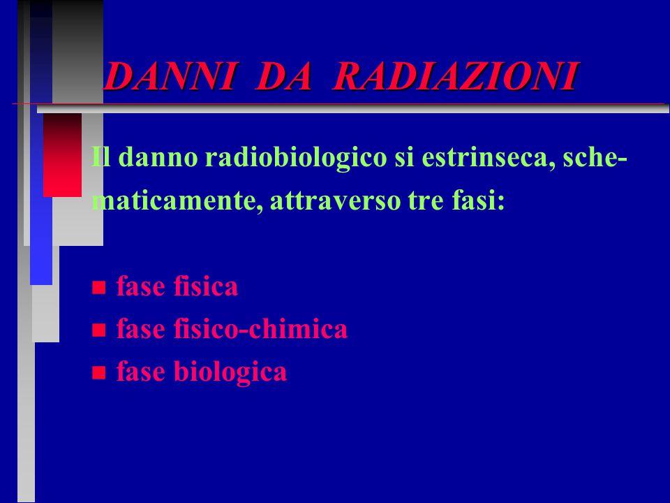 DANNI DA RADIAZIONI Il danno radiobiologico si estrinseca, sche-