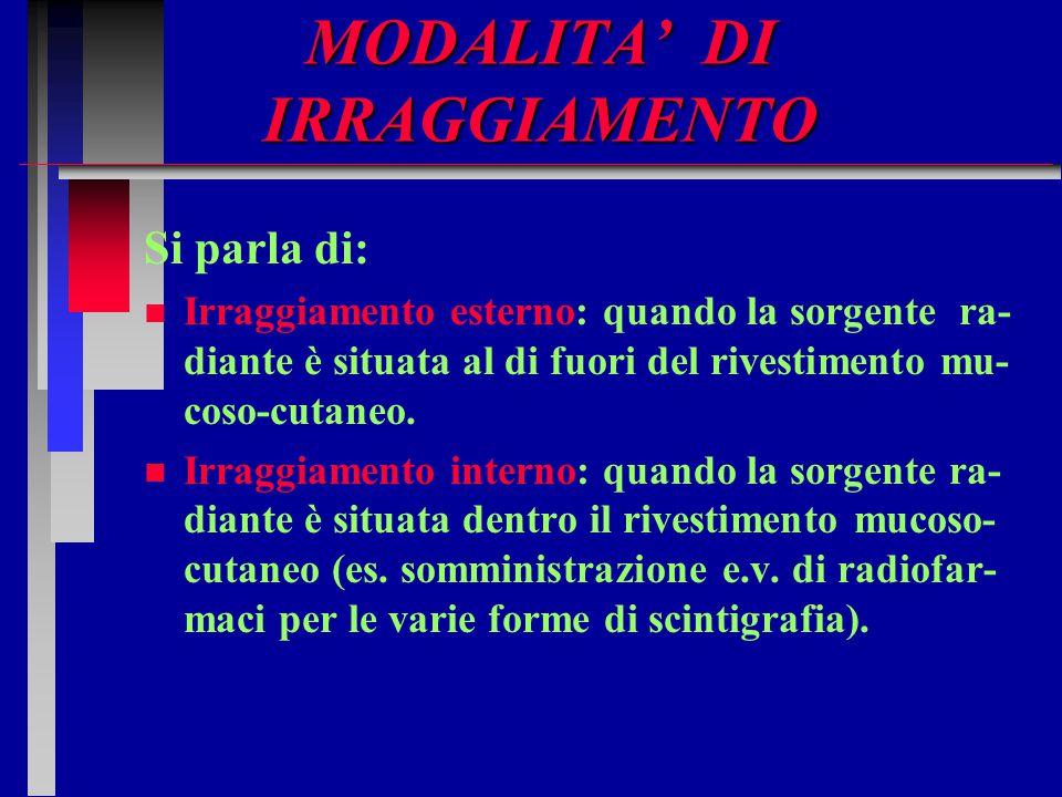 MODALITA' DI IRRAGGIAMENTO