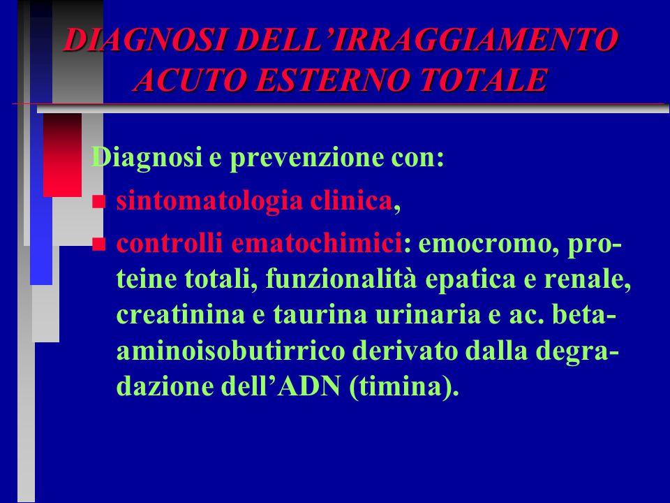 DIAGNOSI DELL'IRRAGGIAMENTO ACUTO ESTERNO TOTALE
