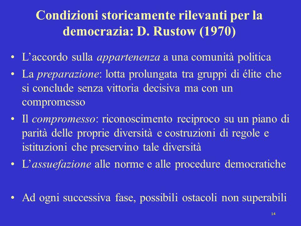 Condizioni storicamente rilevanti per la democrazia: D. Rustow (1970)