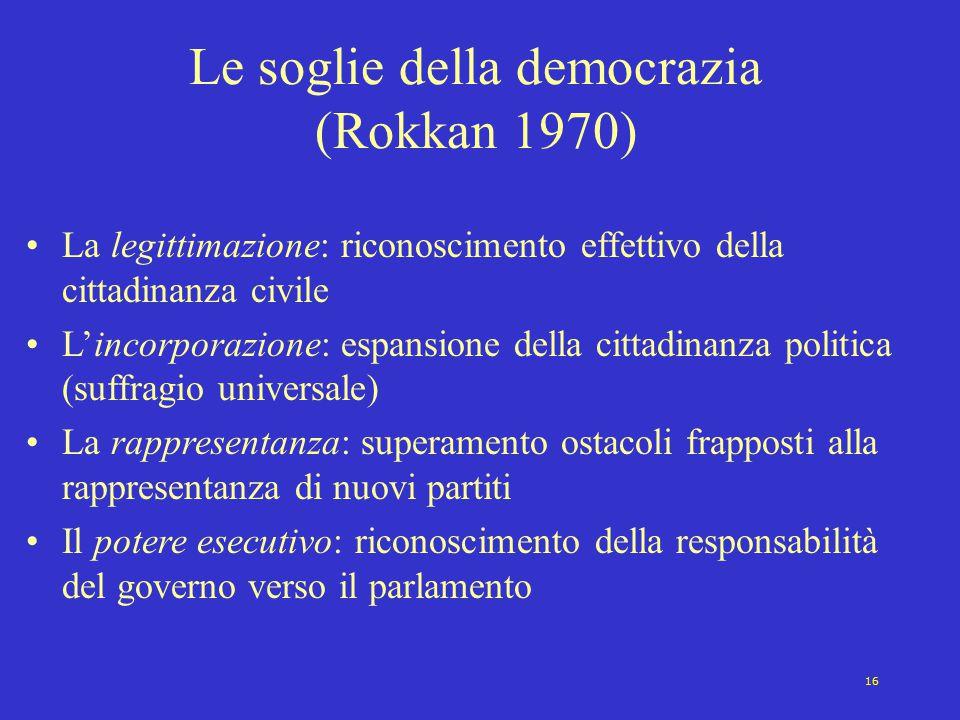 Le soglie della democrazia